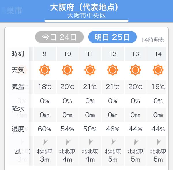 天気 大阪 明日 の の